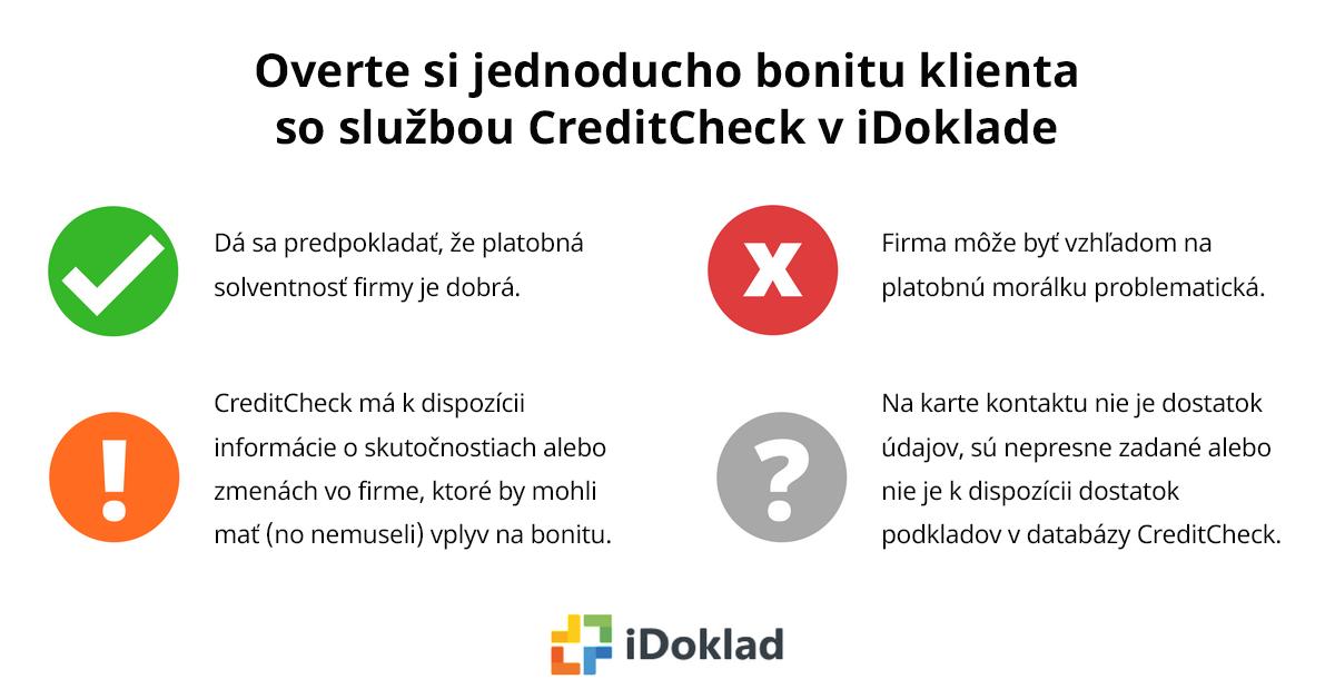 Overenie bonity klienta CreditCheck v iDoklade