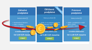 Predplatné iDoklad sa oplatí viac garantujeme vrátenie peňazí